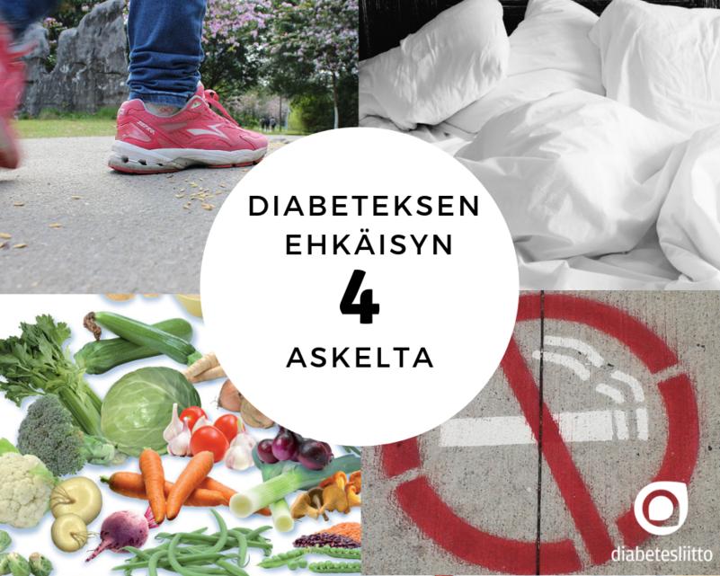 Diabetes Riskitesti