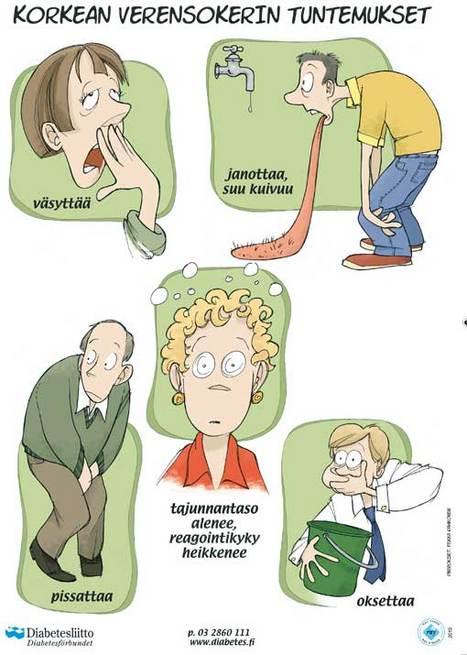 Verensokeri Oireet